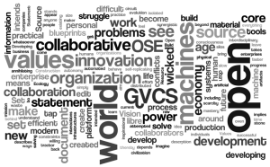 wordCloud2-300x186.png